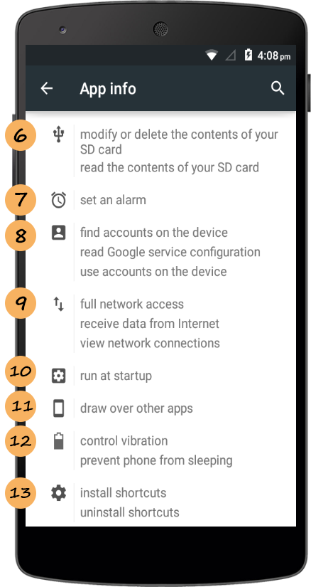 RailYatri App Permissions 2