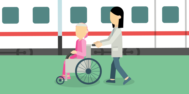 wheel chair facility for patient in Indian railway