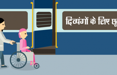 Concession rules in Indian Railways for handicap