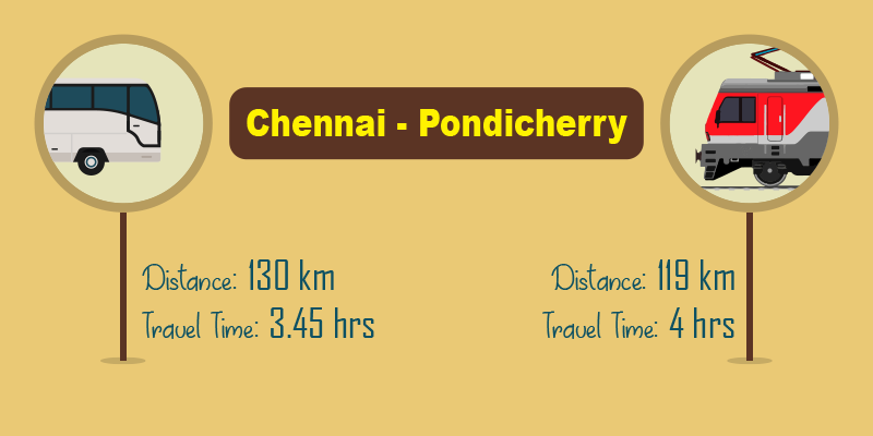 Chennai to Pondicherry by bus