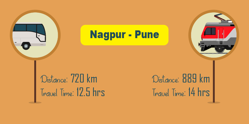 Nagpur to Pune bus service