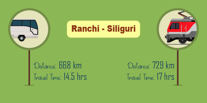 Ranchi to Siliguri by bus