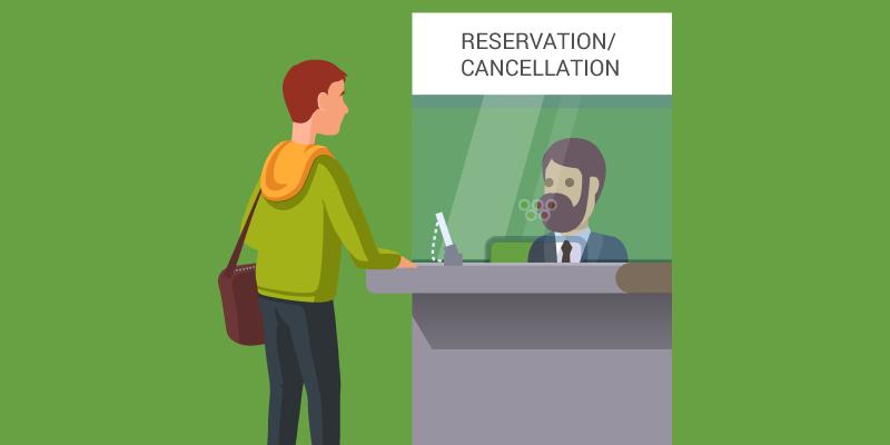 Indian railway ticket cancellation