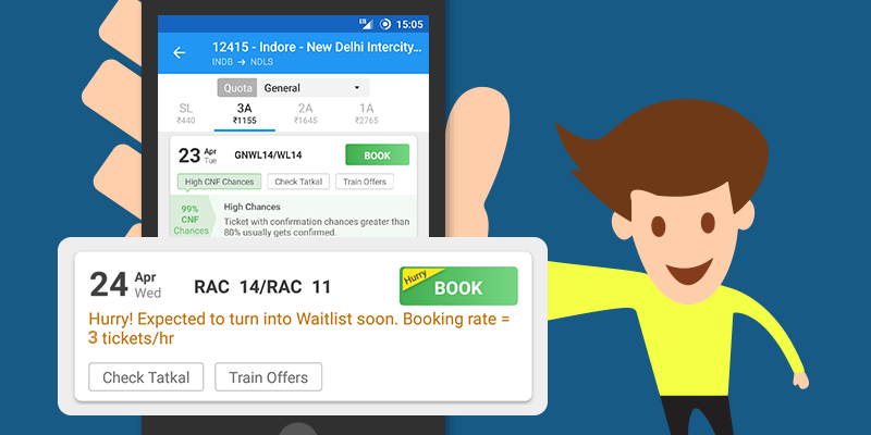 RailYatri Booking Rate